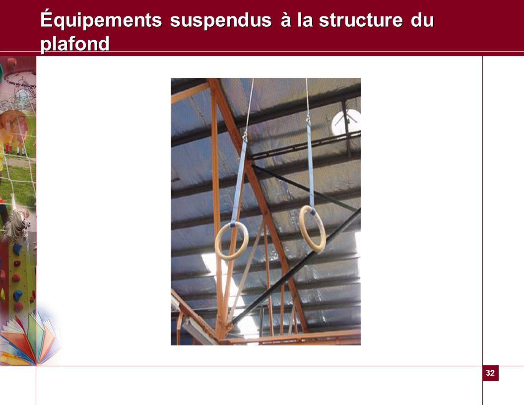 Équipements suspendus à la structure du plafond
