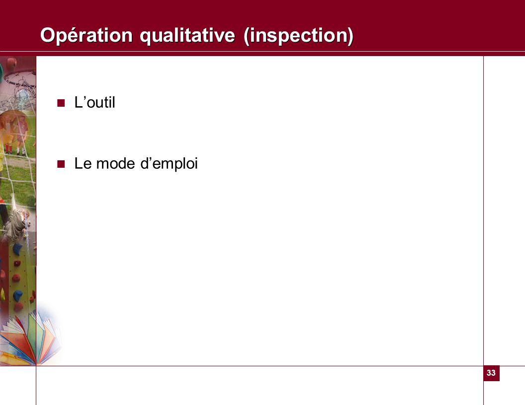 Opération qualitative (inspection)