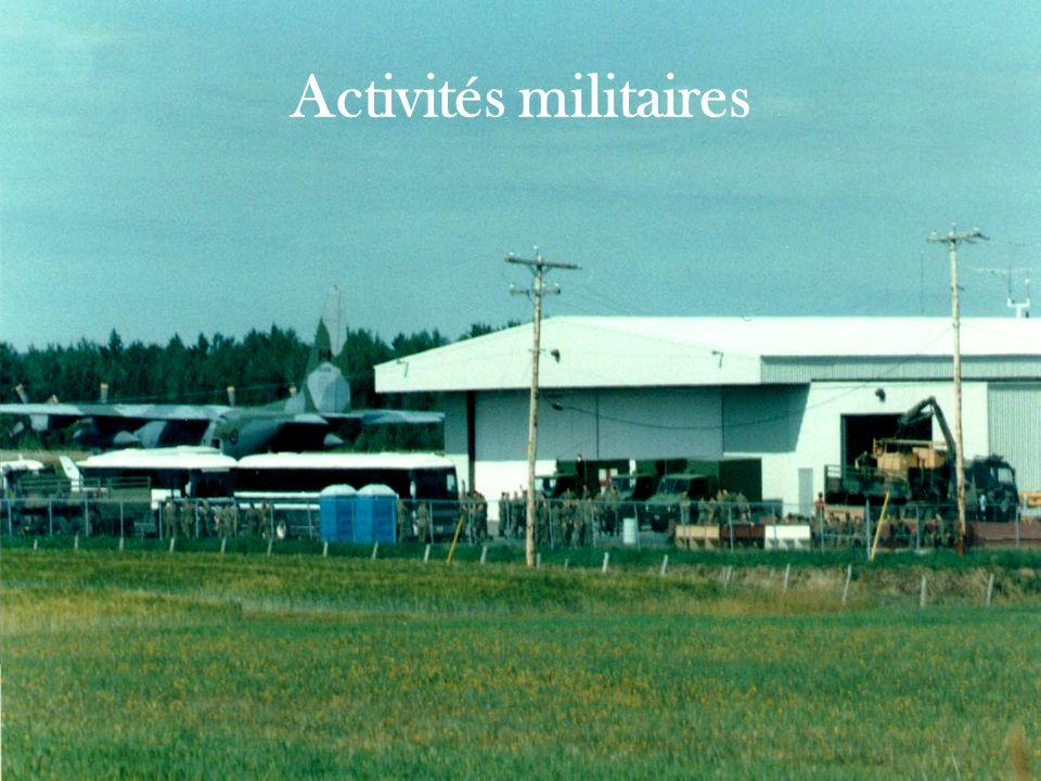 Activités militaires