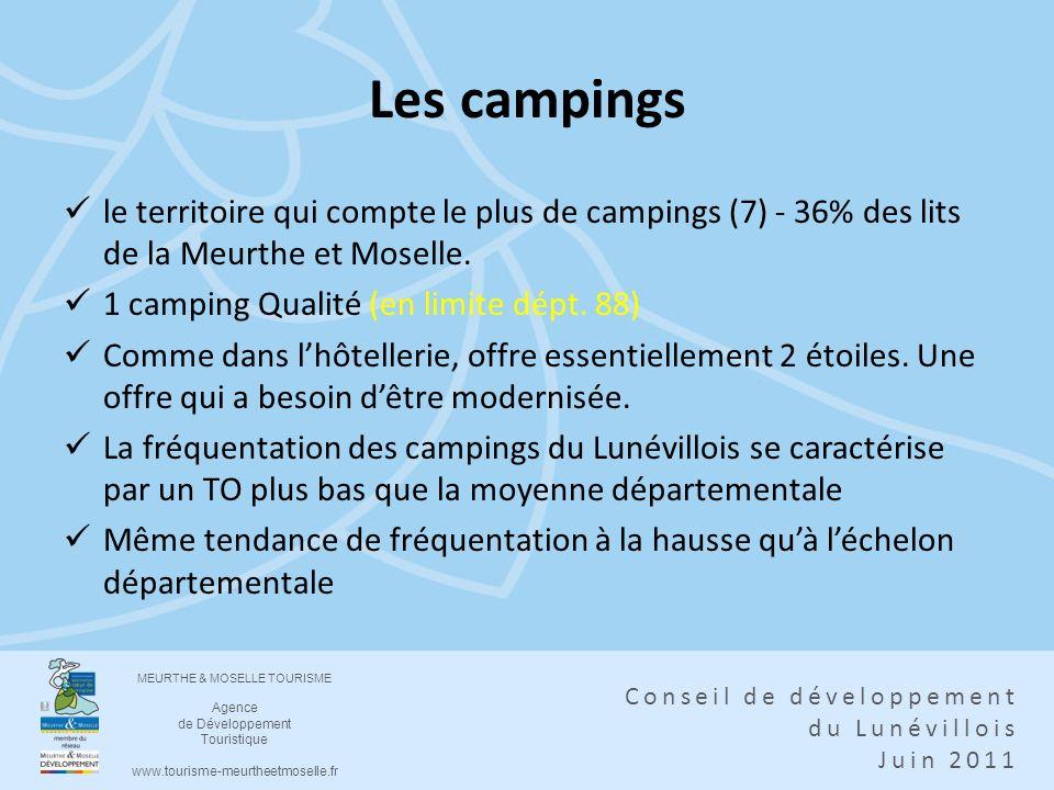 Les campingsle territoire qui compte le plus de campings (7) - 36% des lits de la Meurthe et Moselle.