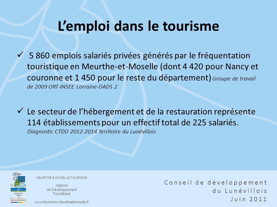 L'emploi dans le tourisme