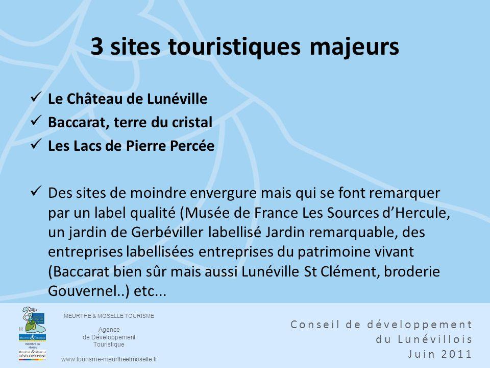 3 sites touristiques majeurs