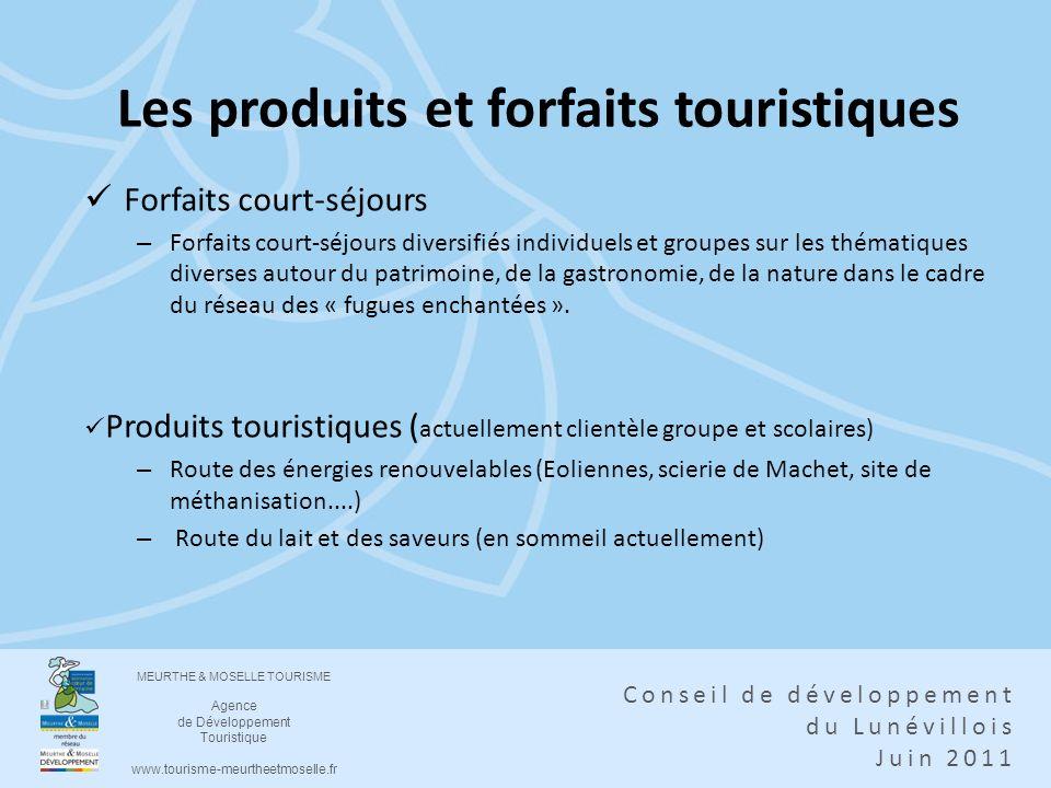 Les produits et forfaits touristiques