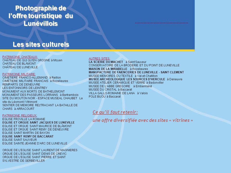 Photographie de l'offre touristique du Lunévillois