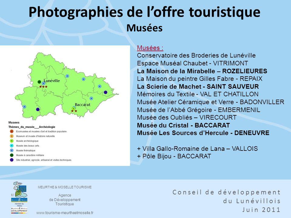 Photographies de l'offre touristique Musées