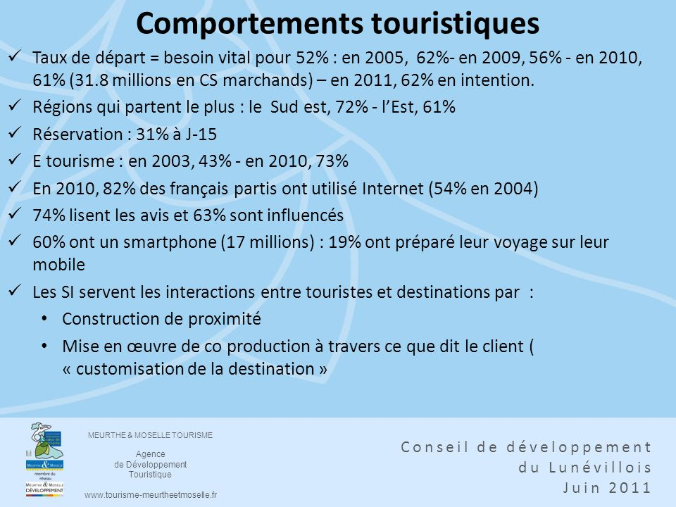 Comportements touristiques