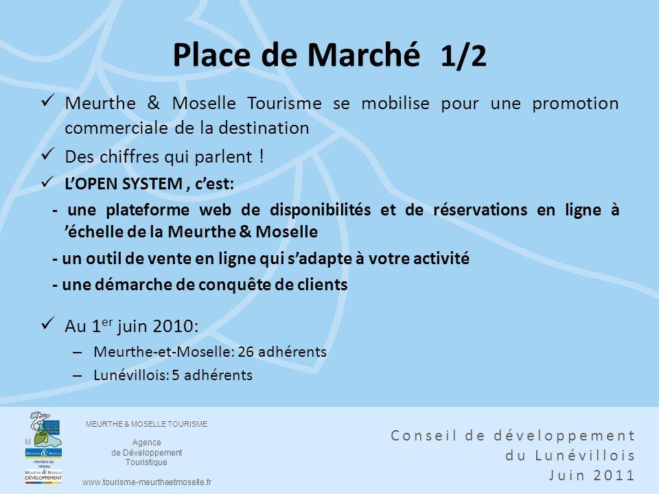 Place de Marché 1/2Meurthe & Moselle Tourisme se mobilise pour une promotion commerciale de la destination.