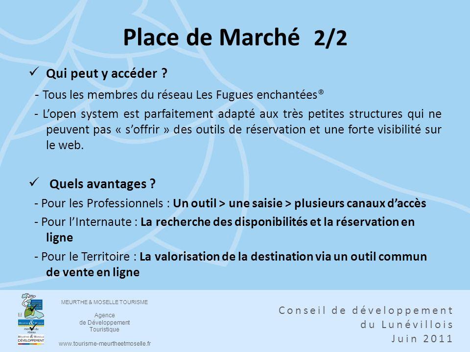 Place de Marché 2/2 Qui peut y accéder