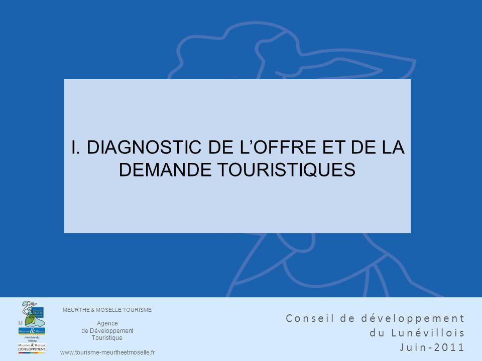 I. DIAGNOSTIC DE L'OFFRE ET DE LA DEMANDE TOURISTIQUES