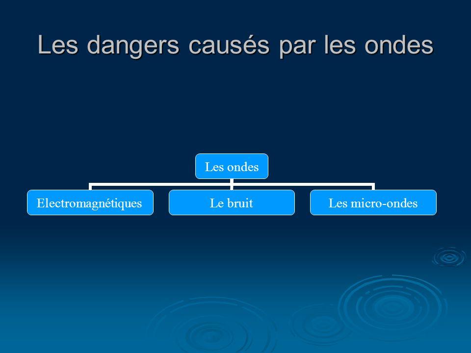 Les dangers causés par les ondes