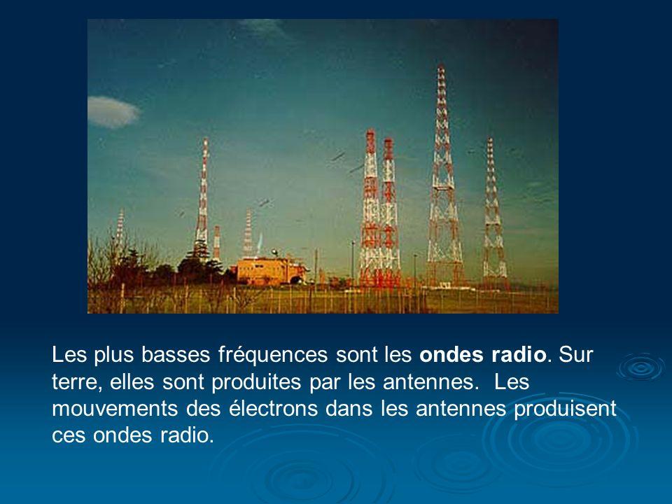Les plus basses fréquences sont les ondes radio