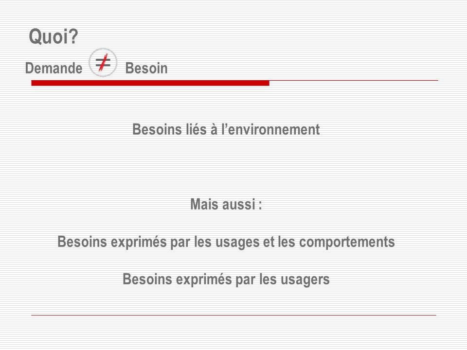 Quoi Demande Besoin Besoins liés à l'environnement Mais aussi :