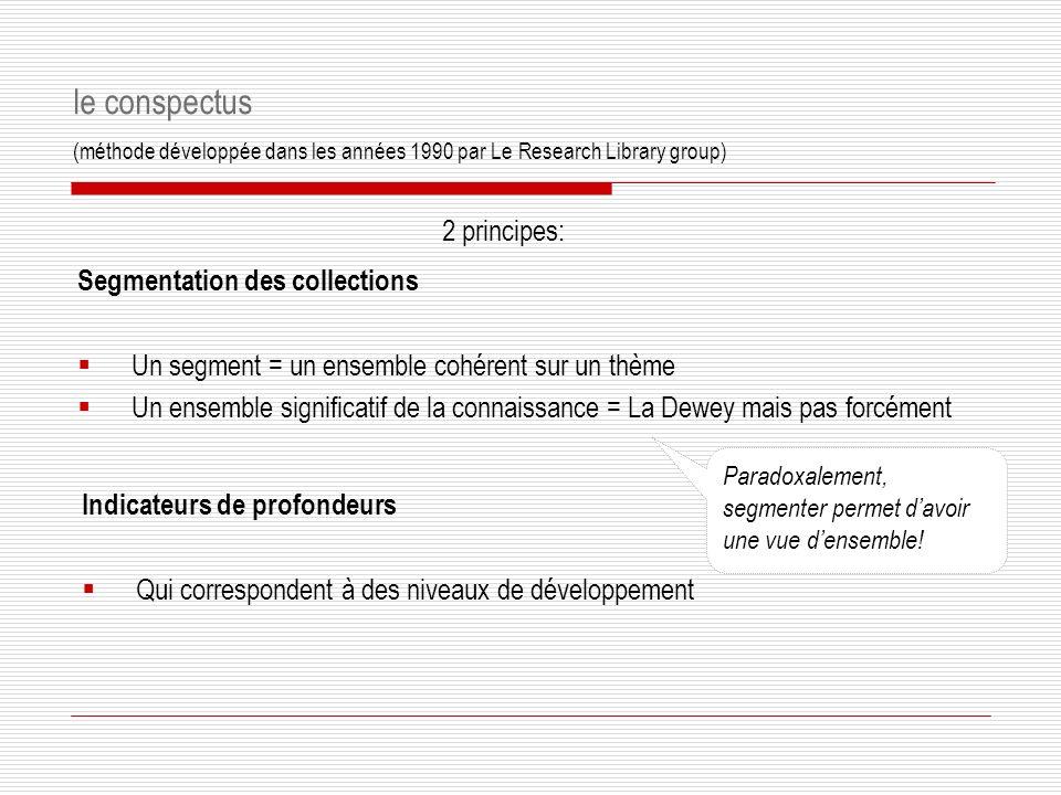 le conspectus 2 principes: Segmentation des collections