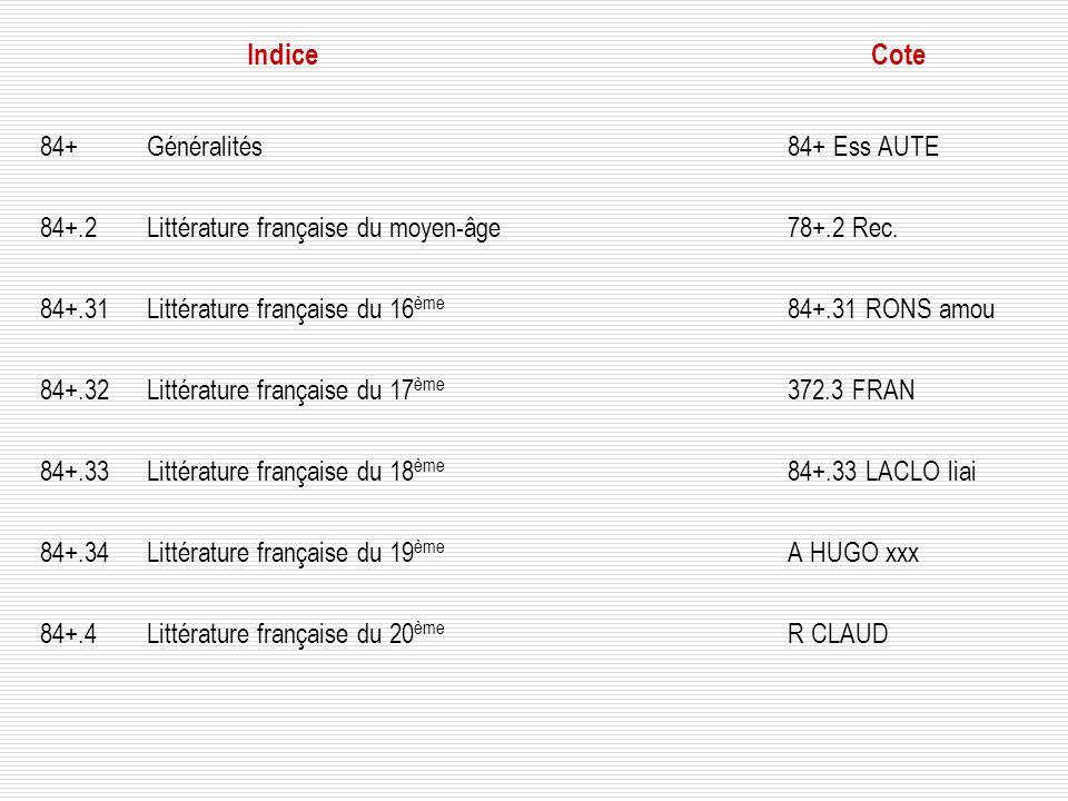 Indice Cote 84+ Généralités 84+ Ess AUTE
