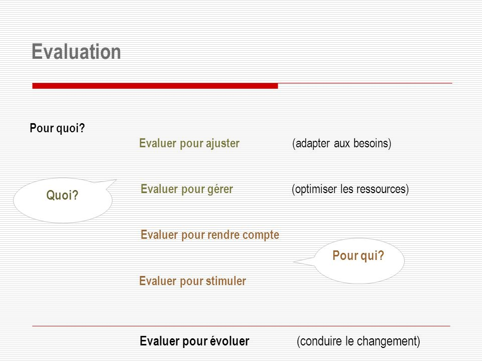Evaluation Quoi Pour qui