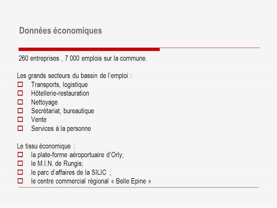 Données économiques 260 entreprises , 7 000 emplois sur la commune.