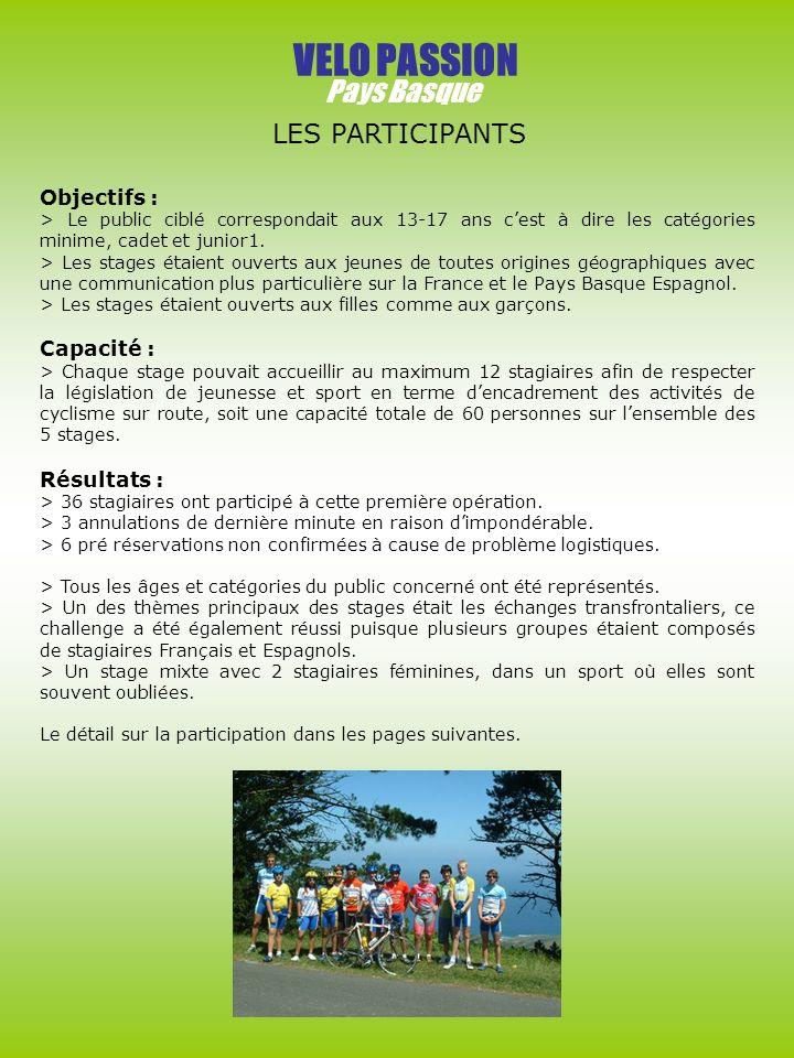 VELO PASSION Pays Basque LES PARTICIPANTS Objectifs : Capacité :