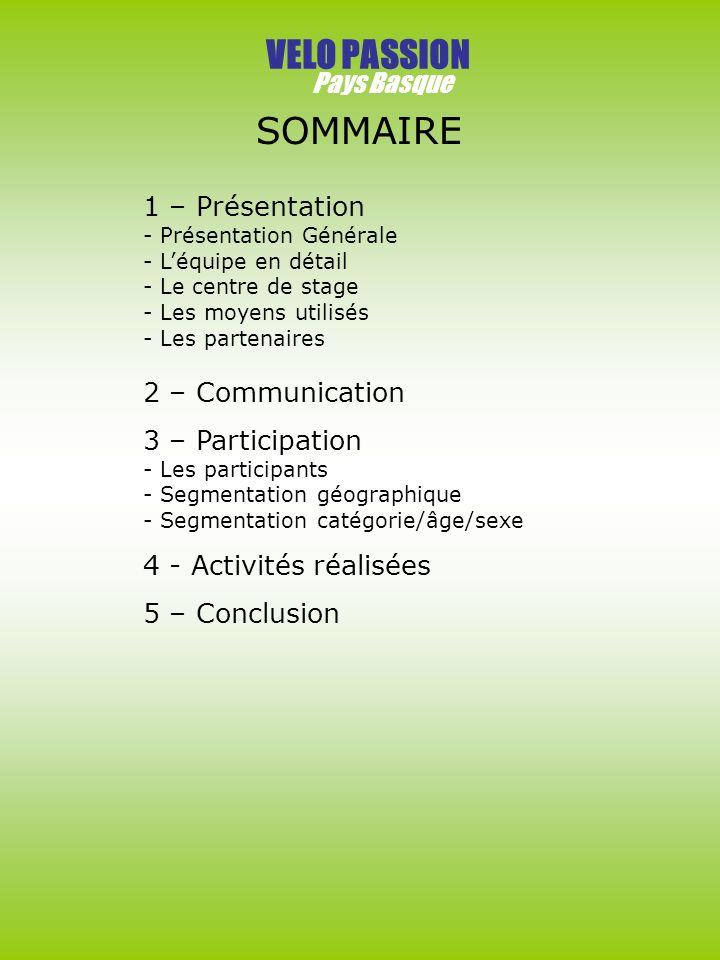 VELO PASSION SOMMAIRE Pays Basque 1 – Présentation 2 – Communication
