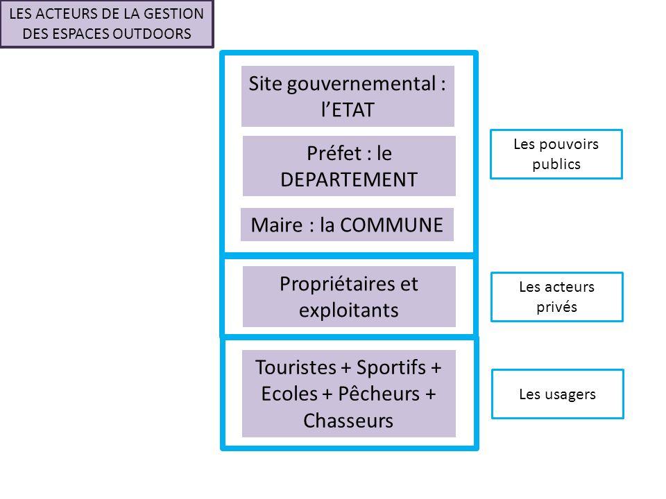 Site gouvernemental : l'ETAT