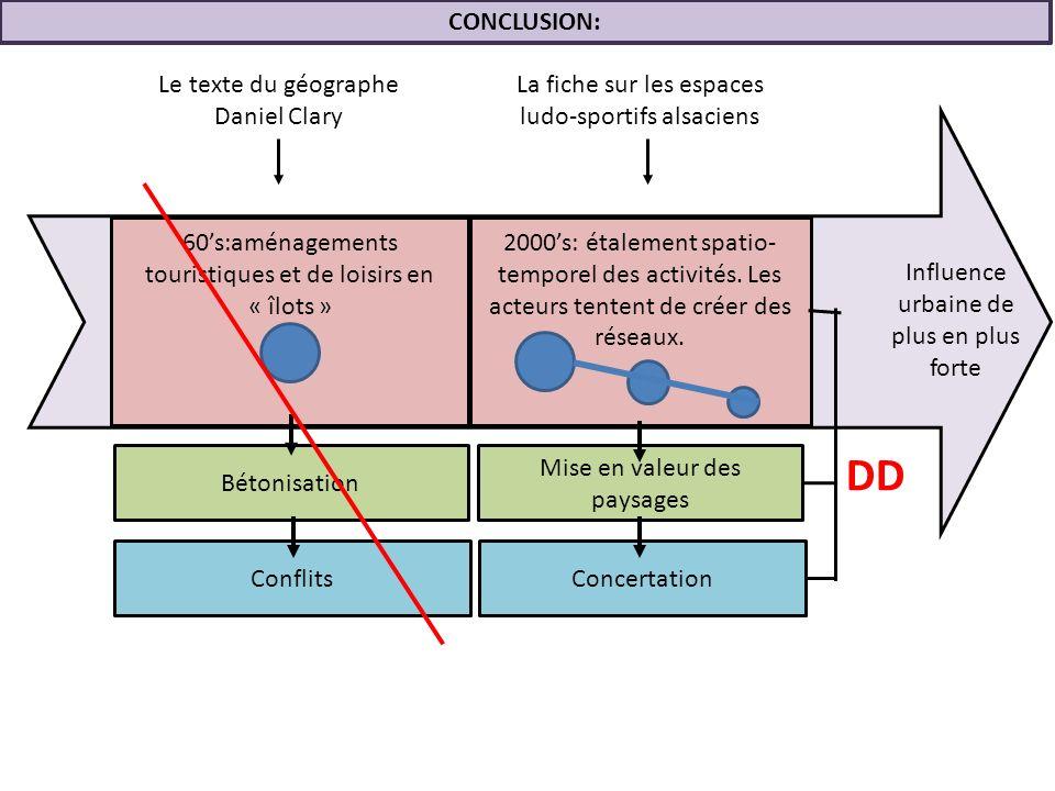 DD CONCLUSION: Le texte du géographe Daniel Clary