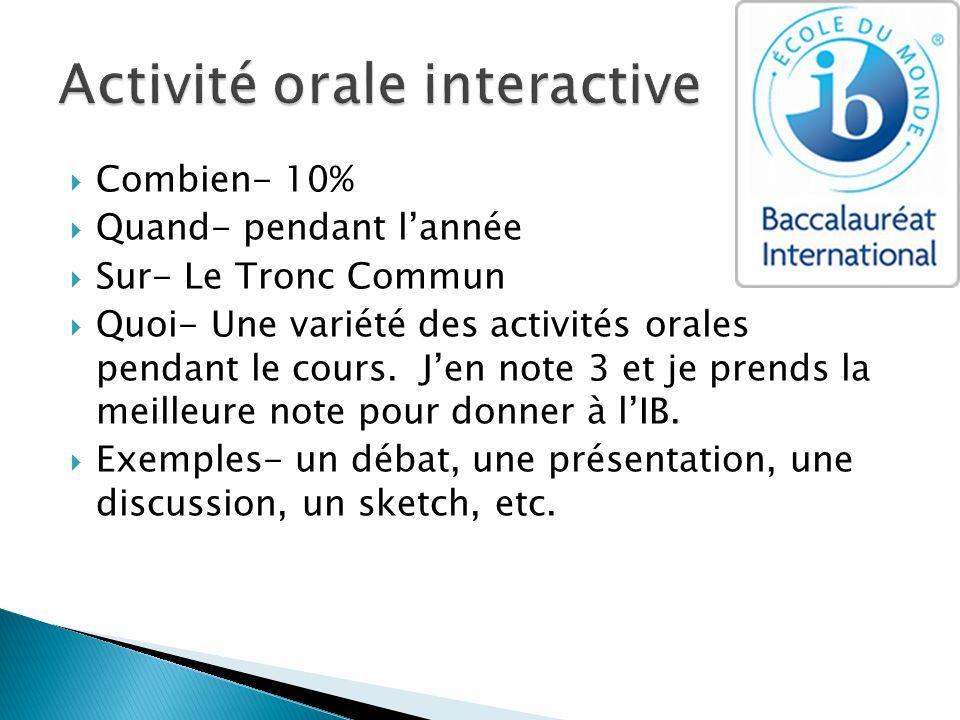 Activité orale interactive