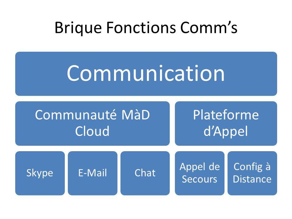 Brique Fonctions Comm's