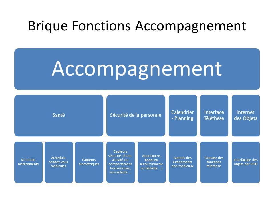 Brique Fonctions Accompagnement