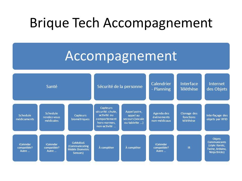 Brique Tech Accompagnement