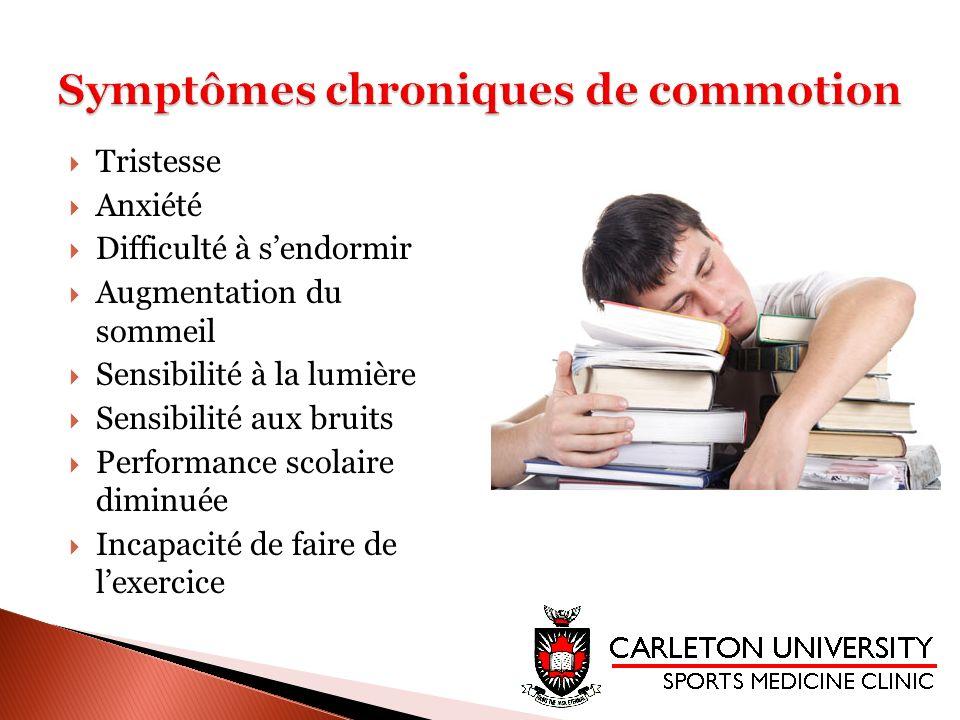 Symptômes chroniques de commotion