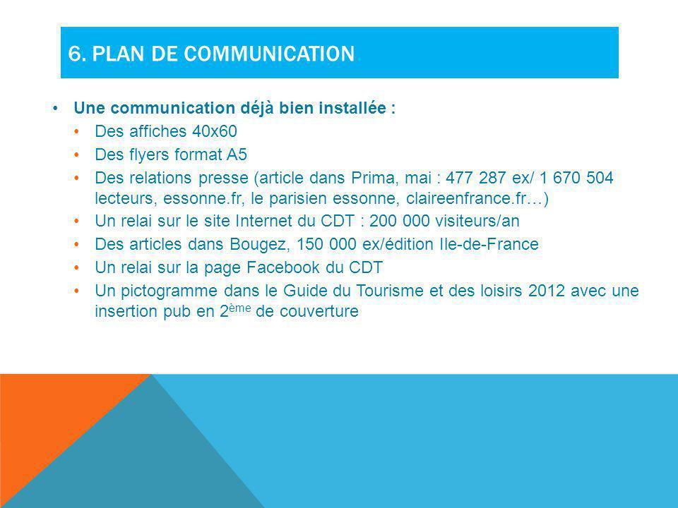 6. Plan de communication Une communication déjà bien installée :