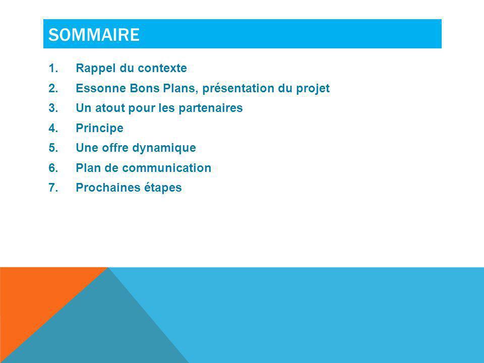 Sommaire Rappel du contexte Essonne Bons Plans, présentation du projet