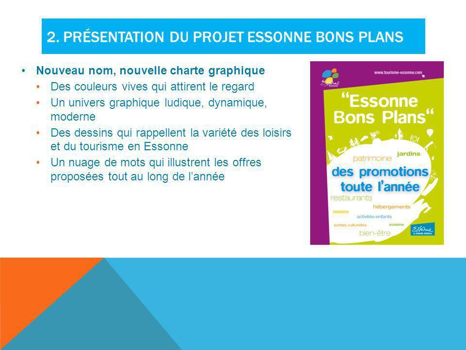 2. présentation du projet essonne bons plans