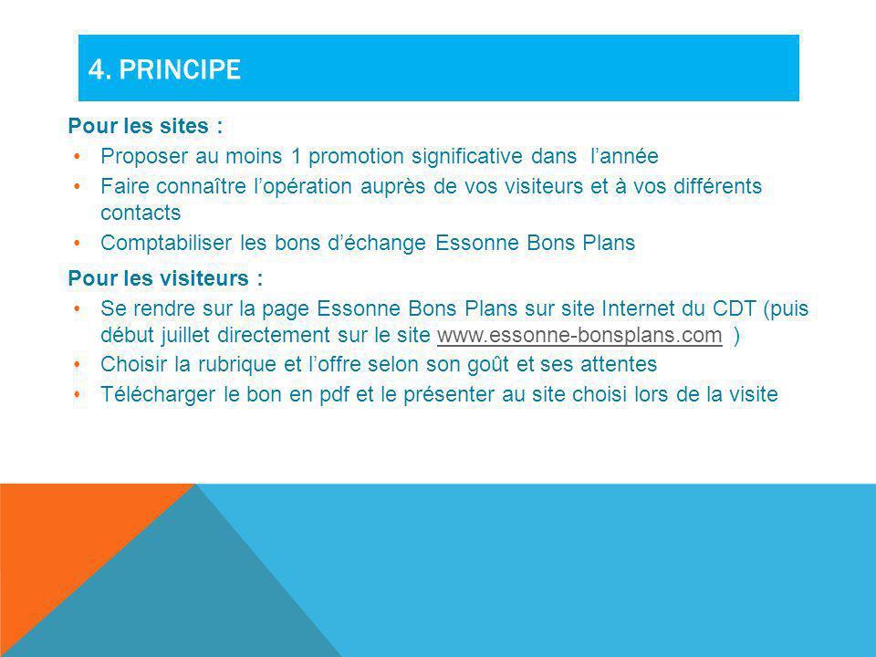 4. principe Pour les sites :