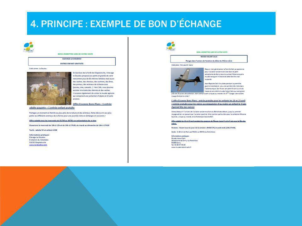 4. Principe : exemple de bon d'échange
