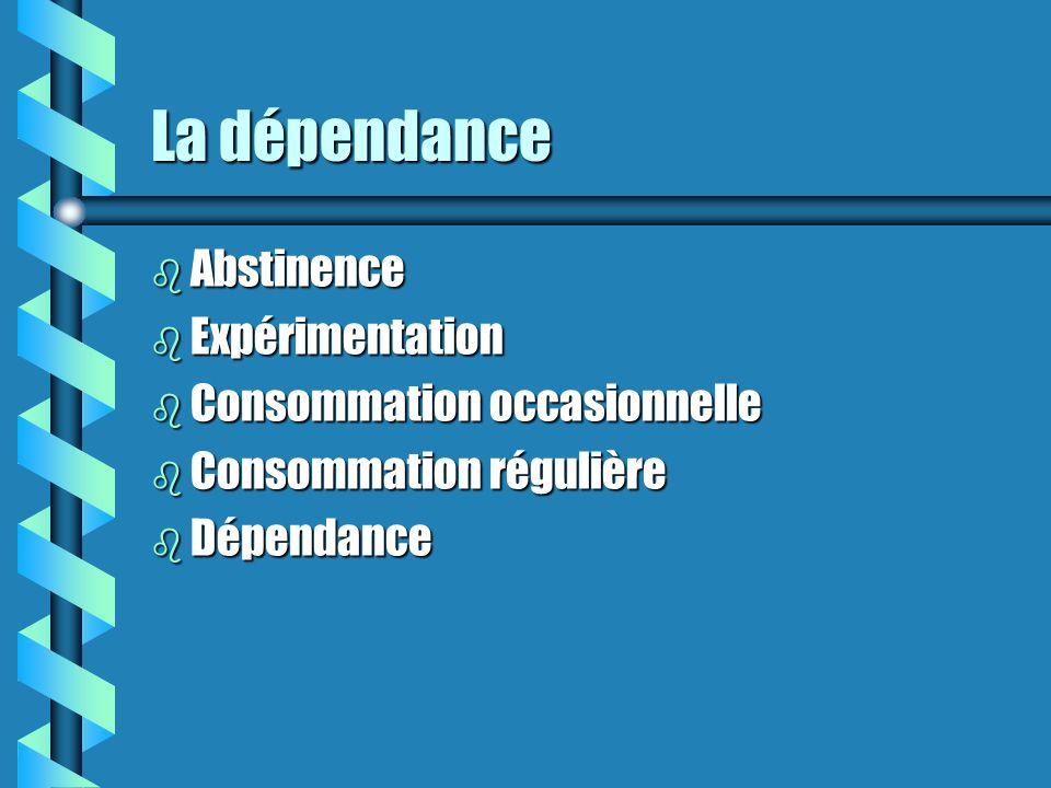 La dépendance Abstinence Expérimentation Consommation occasionnelle