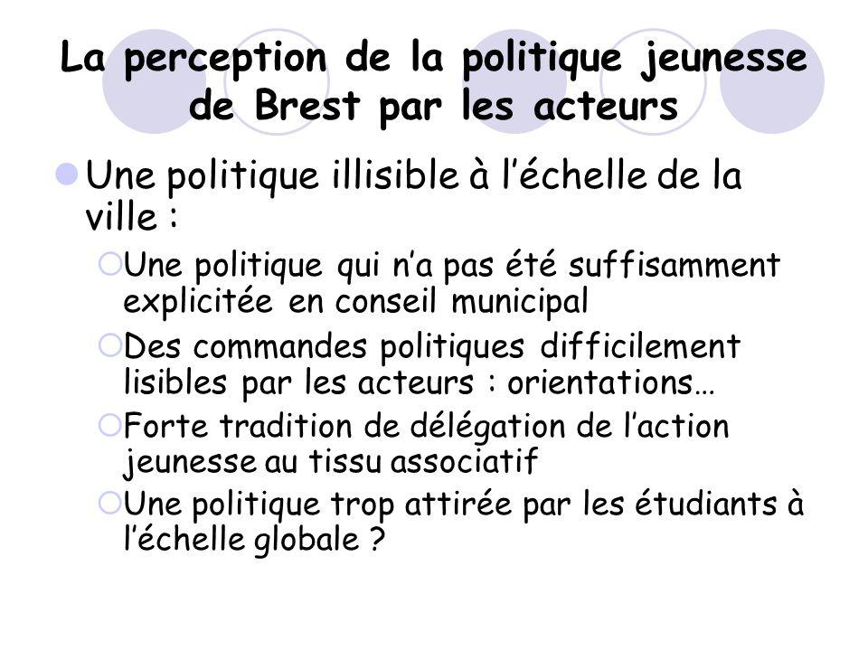 La perception de la politique jeunesse de Brest par les acteurs