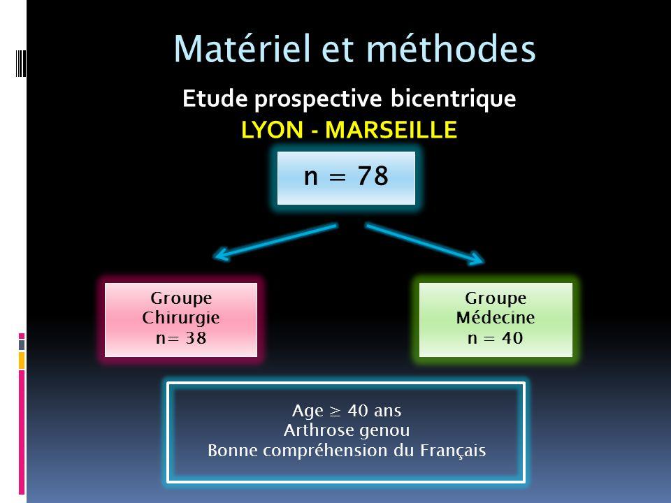 Etude prospective bicentrique
