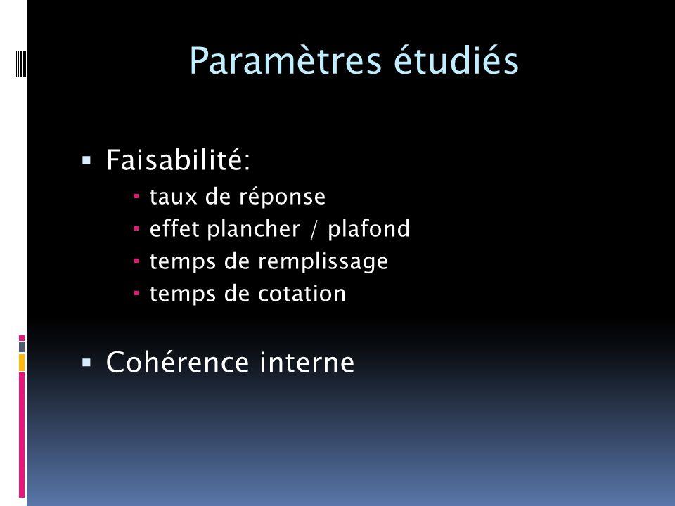 Paramètres étudiés Faisabilité: Cohérence interne taux de réponse