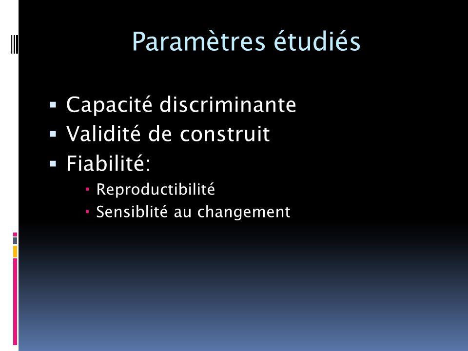 Paramètres étudiés Capacité discriminante Validité de construit
