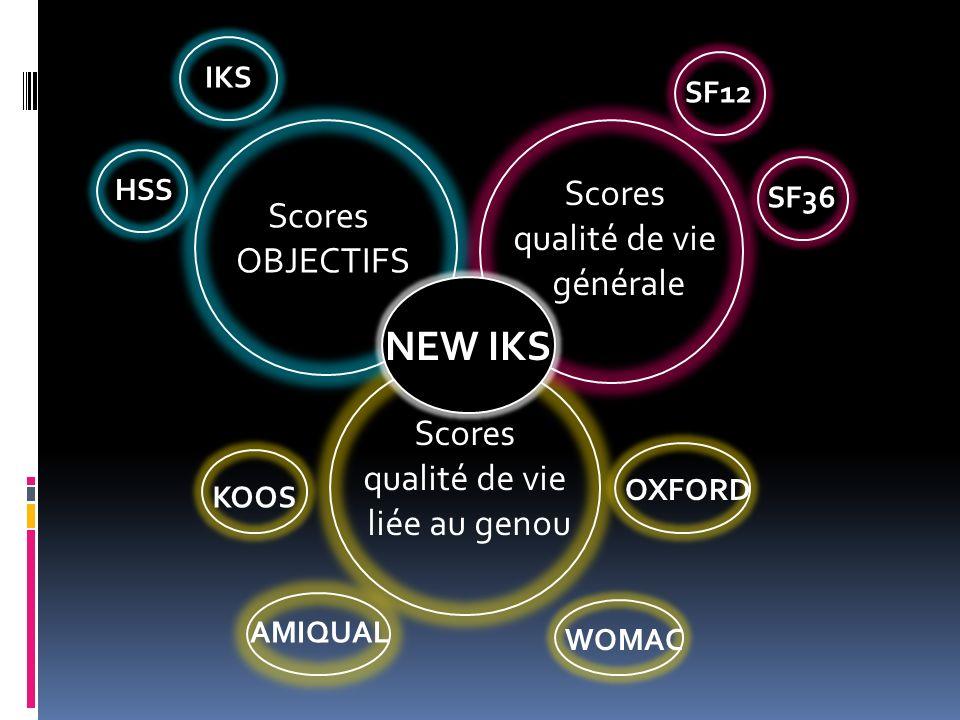 NEW IKS Scores qualité de vie générale Scores OBJECTIFS Scores