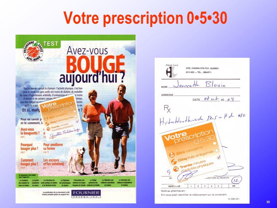 Votre prescription 0•5•30 30