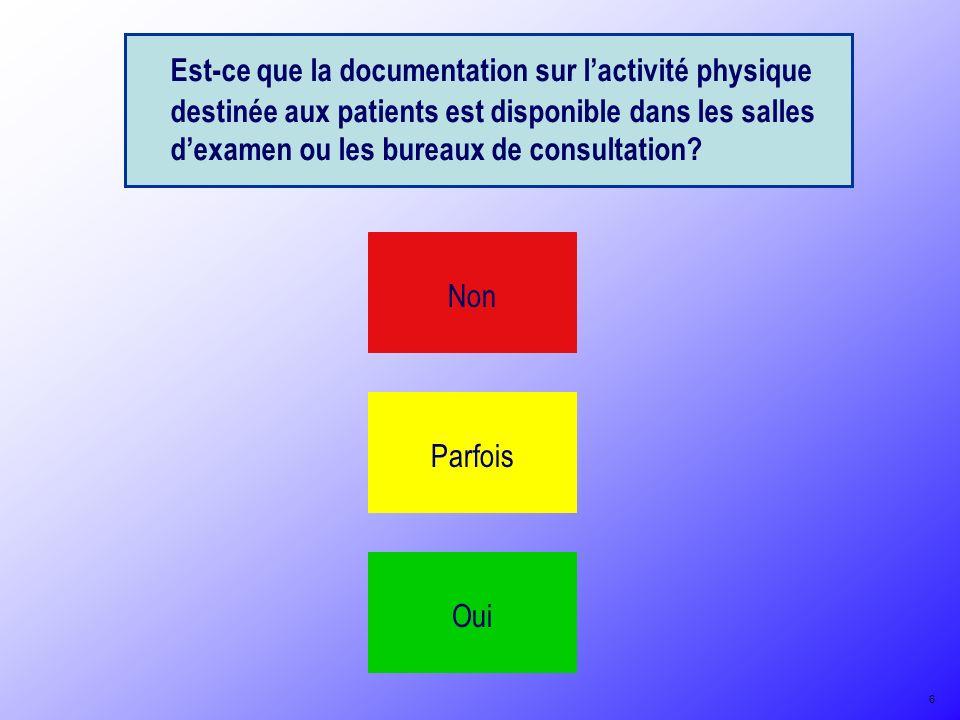 Est-ce que la documentation sur l'activité physique destinée aux patients est disponible dans les salles d'examen ou les bureaux de consultation