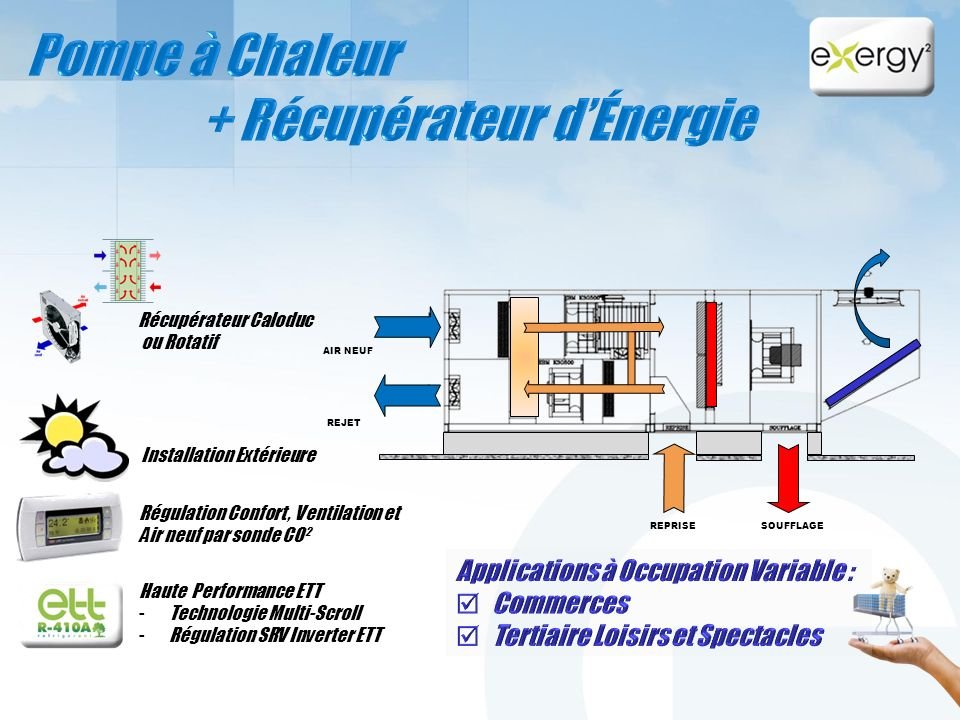 + Récupérateur d'Énergie
