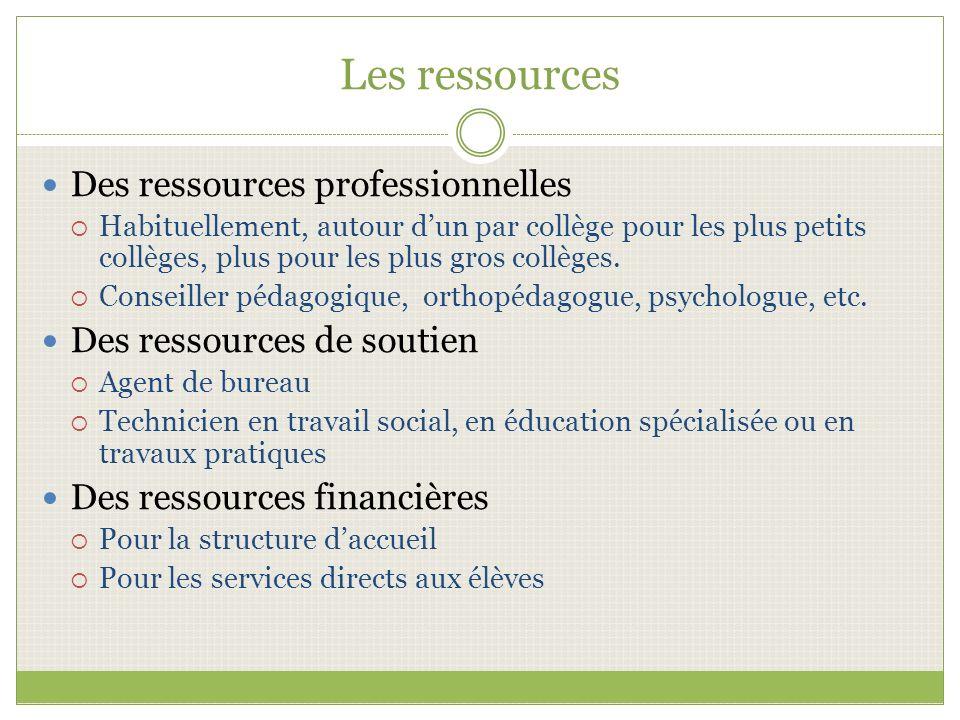 Les ressources Des ressources professionnelles