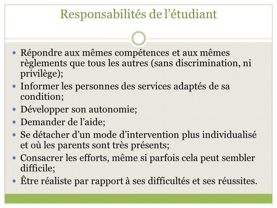 Responsabilités de l'étudiant