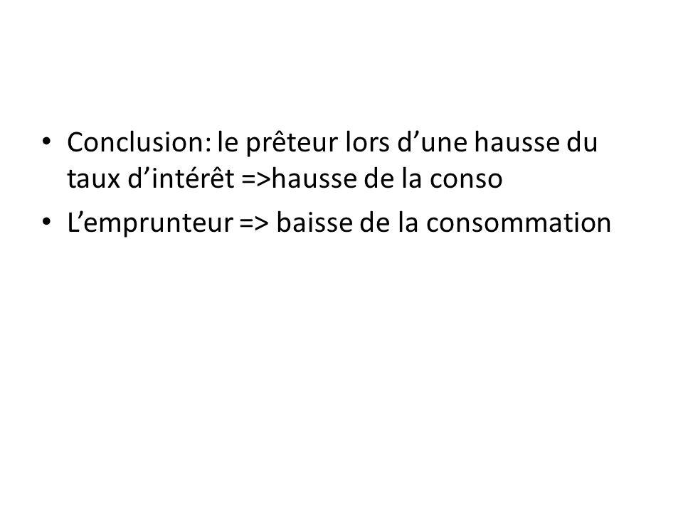 Conclusion: le prêteur lors d'une hausse du taux d'intérêt =>hausse de la conso