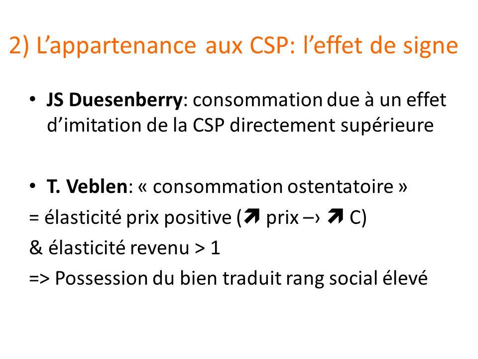 2) L'appartenance aux CSP: l'effet de signe