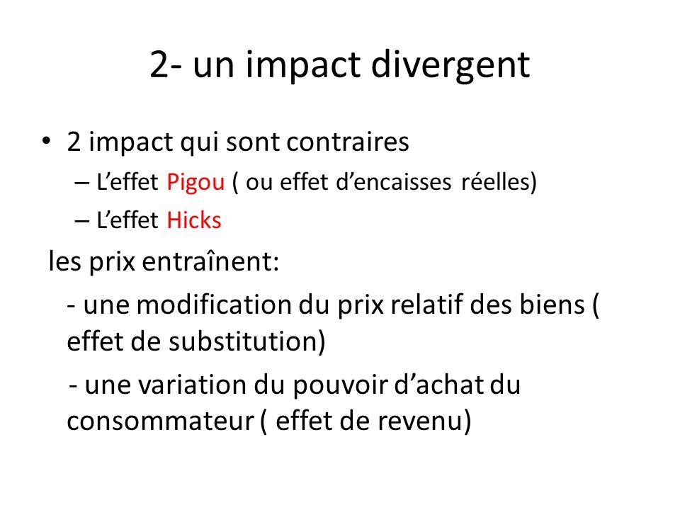 2- un impact divergent 2 impact qui sont contraires