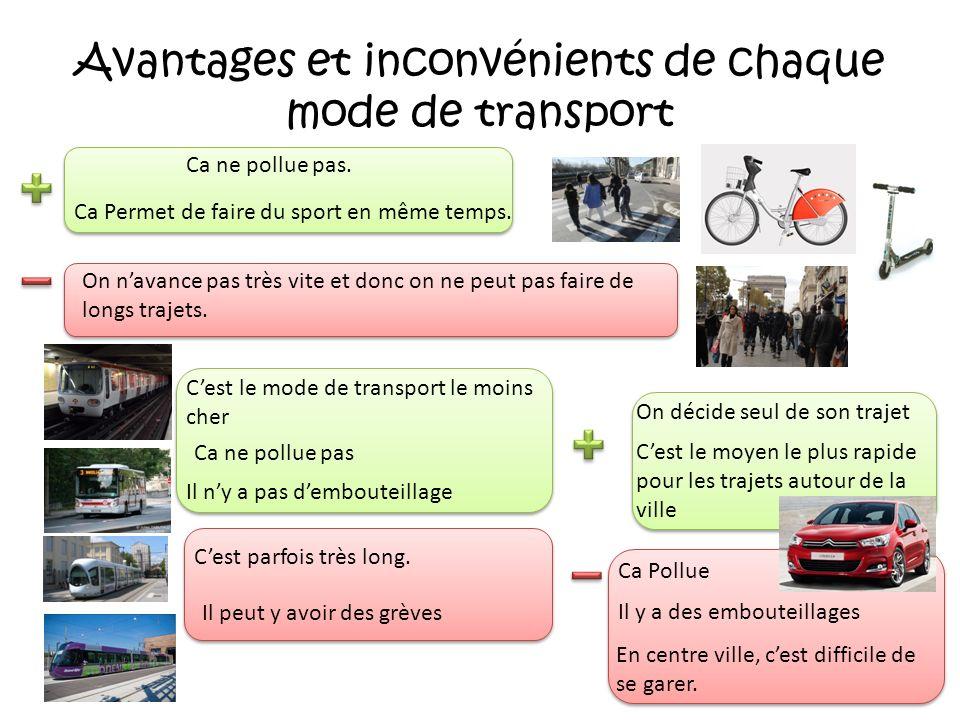 Avantages et inconvénients de chaque mode de transport