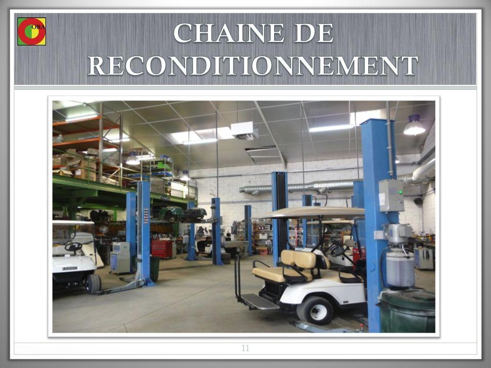 CHAINE DE RECONDITIONNEMENT